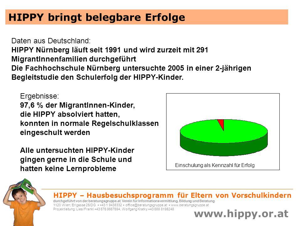 HIPPY bringt belegbare Erfolge