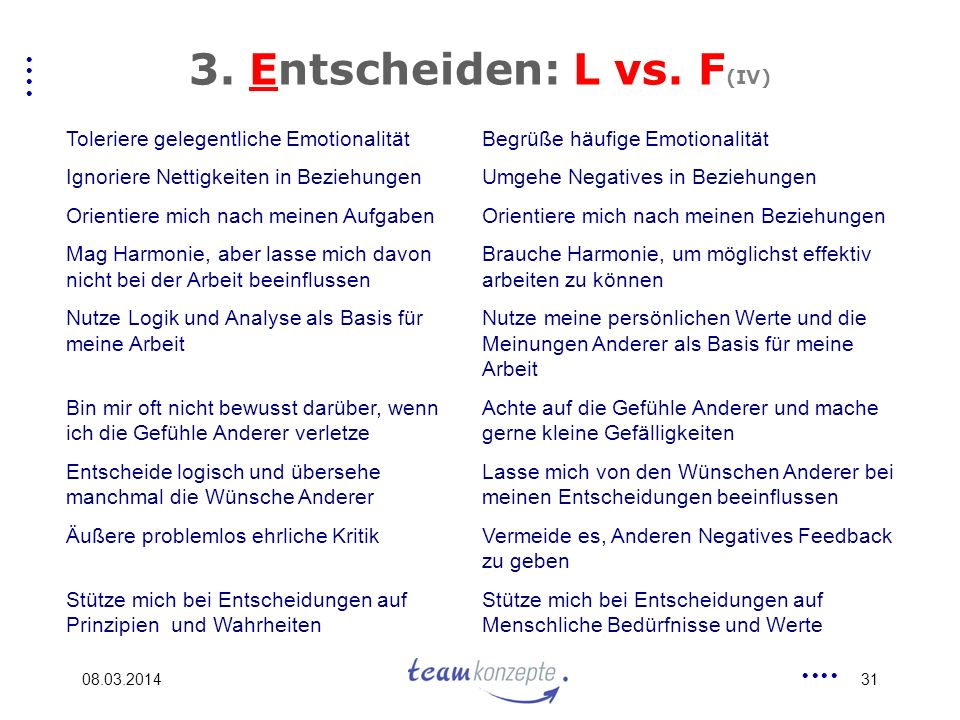 3. Entscheiden: L vs. F(IV)