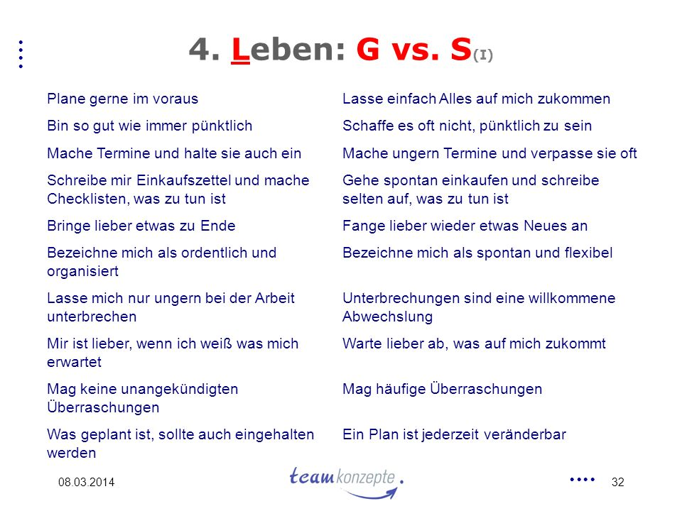 4. Leben: G vs. S(I) Plane gerne im voraus