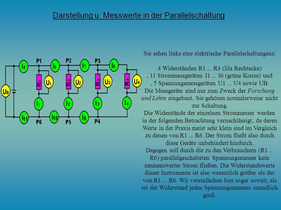 Darstellung u. Messwerte in der Parallelschaltung