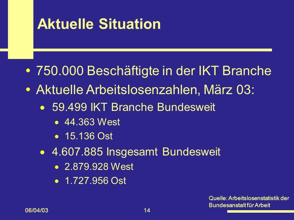 Aktuelle Situation 750.000 Beschäftigte in der IKT Branche