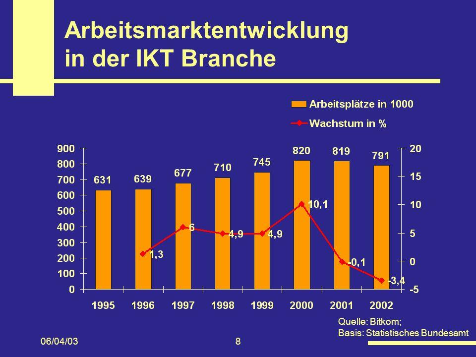 Arbeitsmarktentwicklung in der IKT Branche