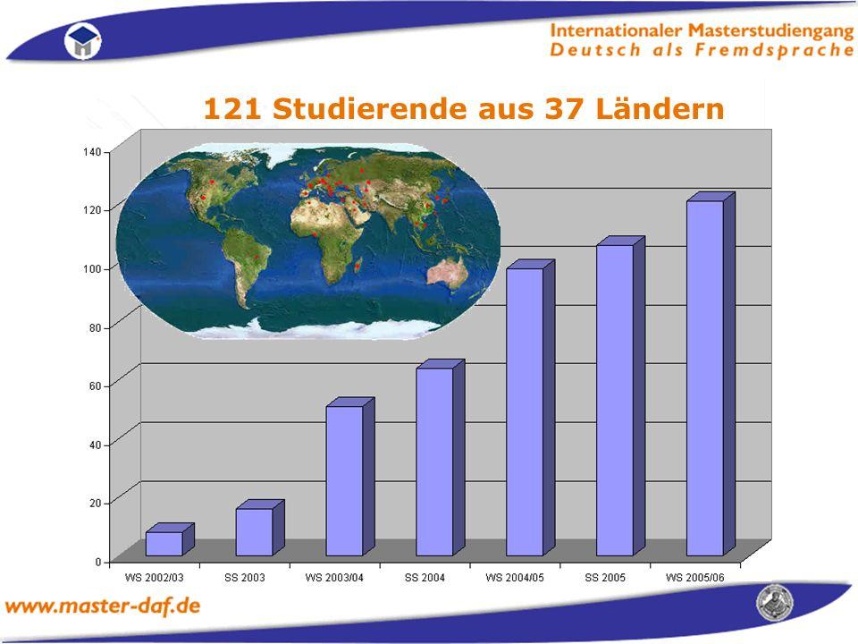 121 Studierende aus 37 Ländern