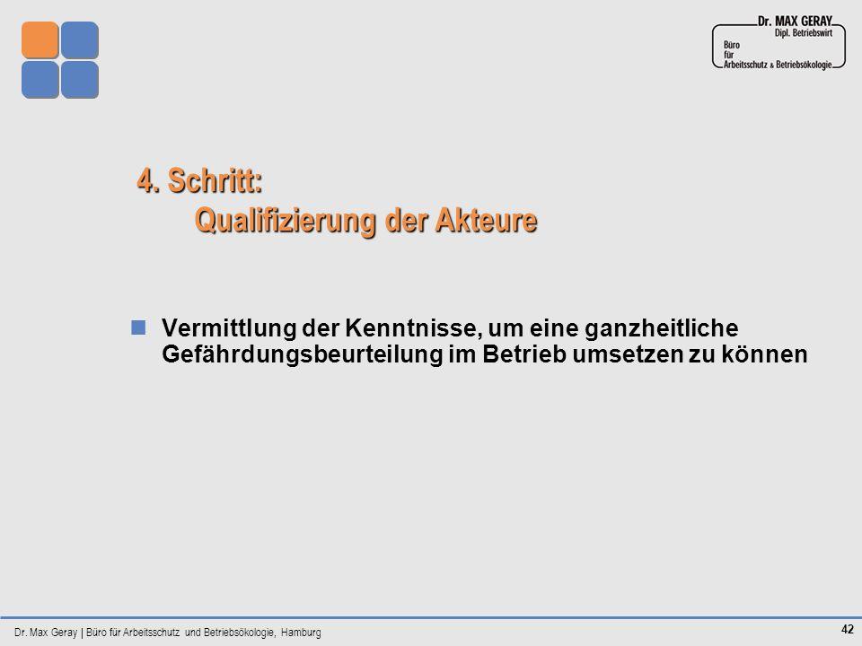 4. Schritt: Qualifizierung der Akteure