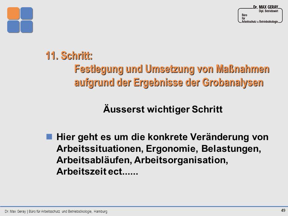 11. Schritt:. Festlegung und Umsetzung von Maßnahmen