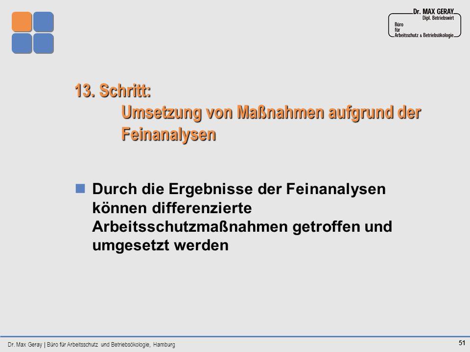 13. Schritt: Umsetzung von Maßnahmen aufgrund der Feinanalysen