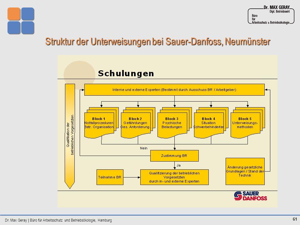 Struktur der Unterweisungen bei Sauer-Danfoss, Neumünster