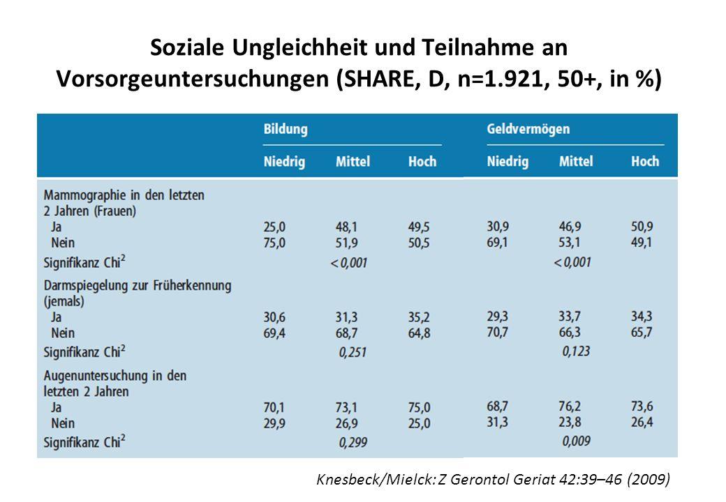 Soziale Ungleichheit und Teilnahme an Vorsorgeuntersuchungen (SHARE, D, n=1.921, 50+, in %)