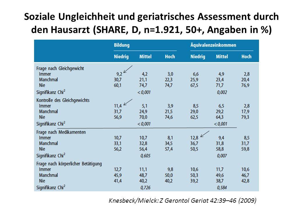 Soziale Ungleichheit und geriatrisches Assessment durch den Hausarzt (SHARE, D, n=1.921, 50+, Angaben in %)