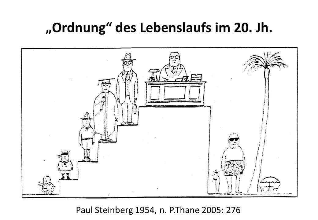 """""""Ordnung des Lebenslaufs im 20. Jh."""