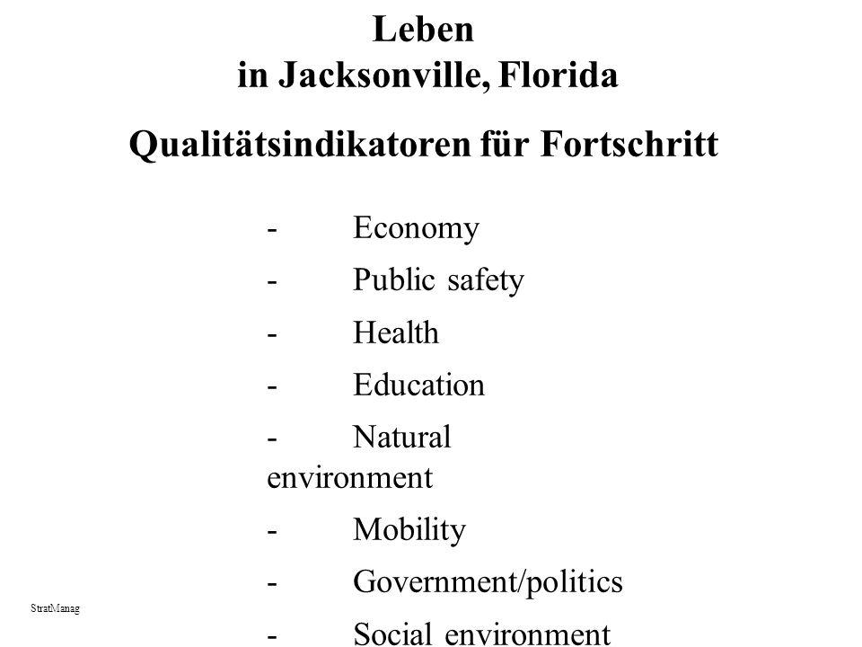 in Jacksonville, Florida Qualitätsindikatoren für Fortschritt