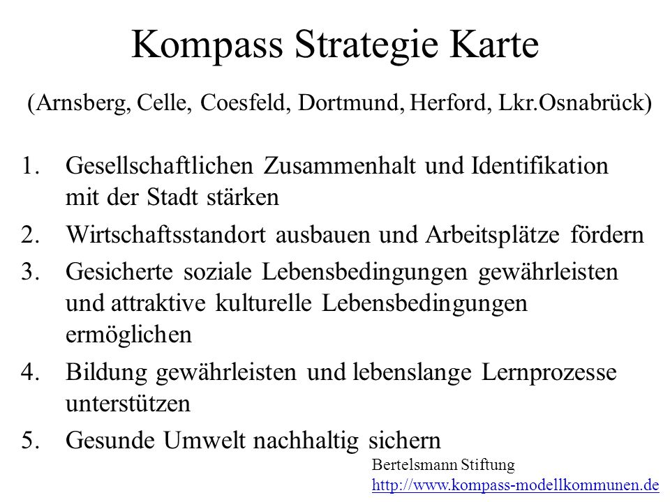 Kompass Strategie Karte