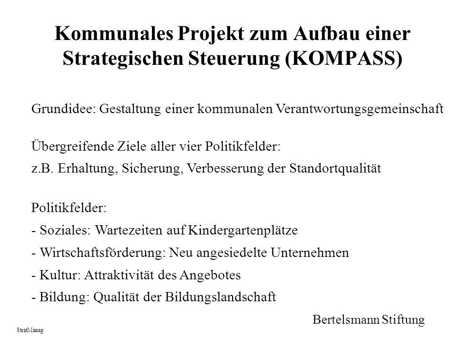 Kommunales Projekt zum Aufbau einer Strategischen Steuerung (KOMPASS)