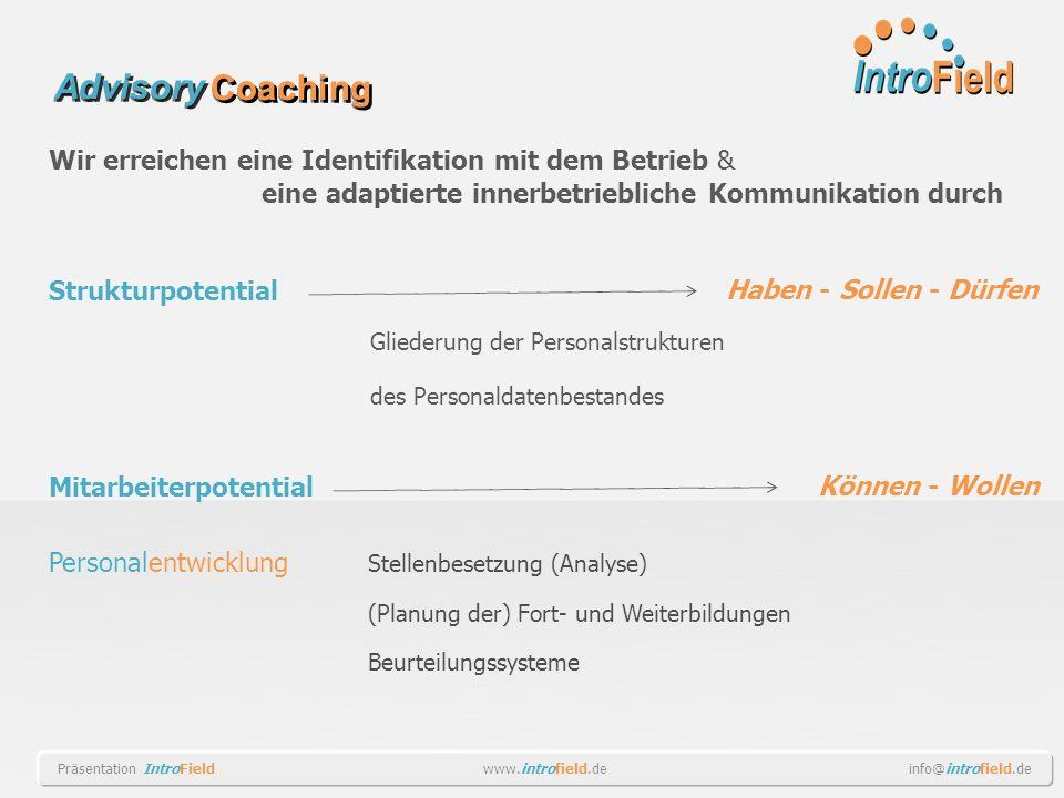 Präsentation IntroField www.introfield.de info@introfield.de