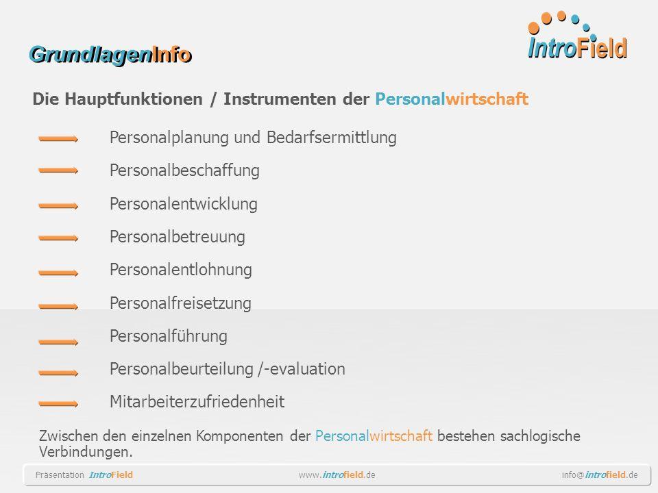 Die Hauptfunktionen / Instrumenten der Personalwirtschaft