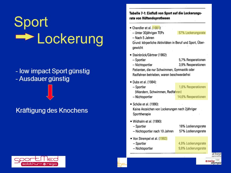 Sport Lockerung - low impact Sport günstig - Ausdauer günstig