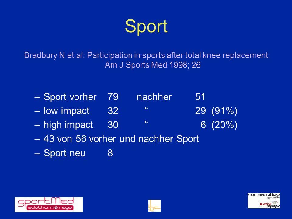 Sport Sport vorher 79 nachher 51 low impact 32 29 (91%)