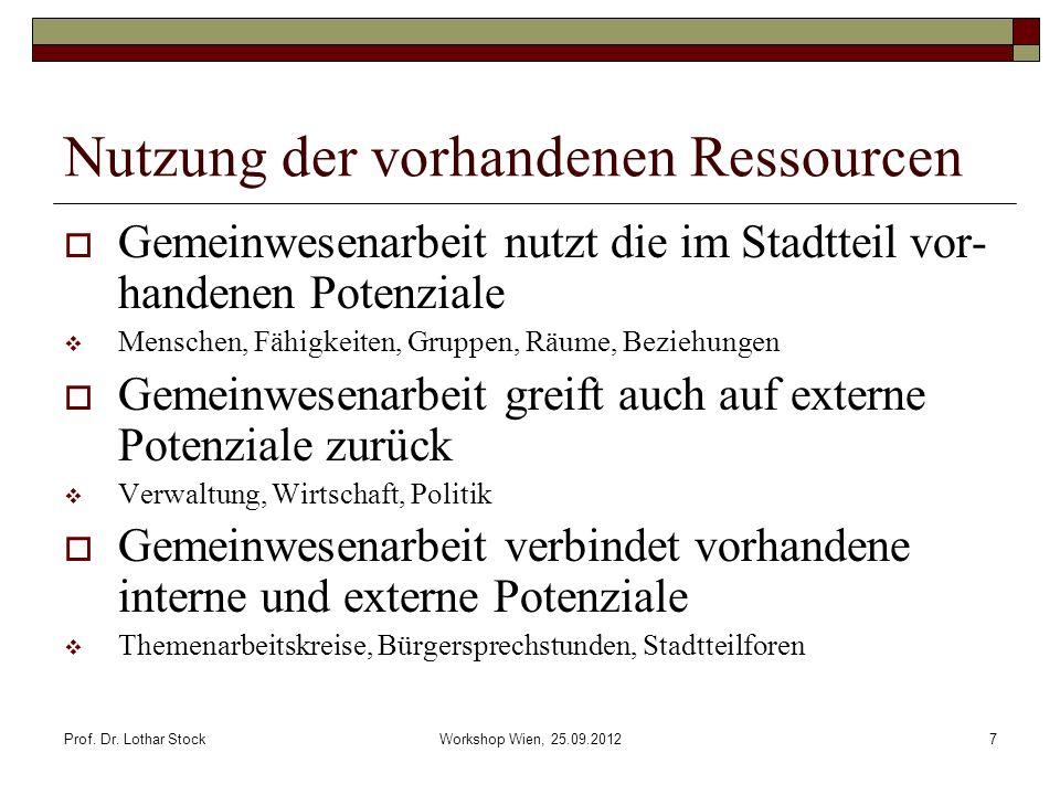 Nutzung der vorhandenen Ressourcen