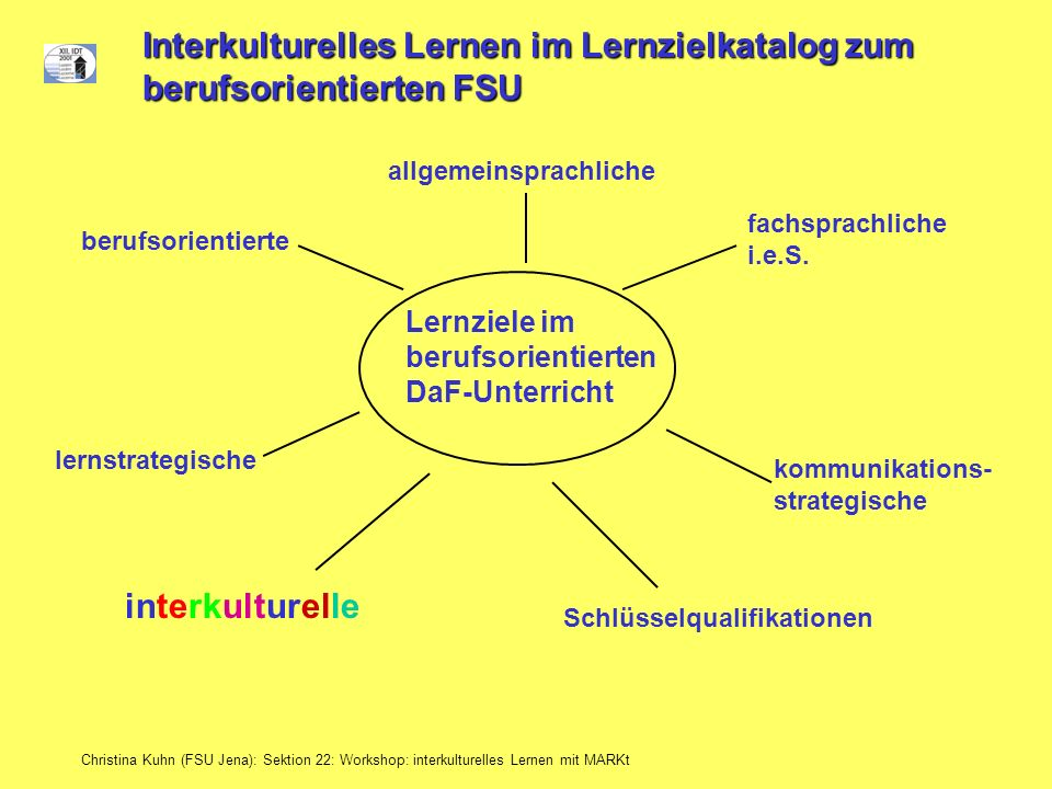 Interkulturelles Lernen im Lernzielkatalog zum berufsorientierten FSU