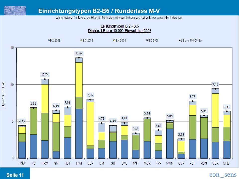 Einrichtungstypen B2-B5 / Runderlass M-V