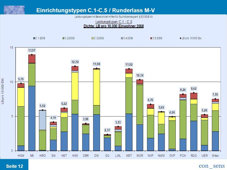 Einrichtungstypen C.1-C.5 / Runderlass M-V