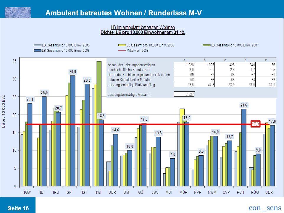 Ambulant betreutes Wohnen / Runderlass M-V