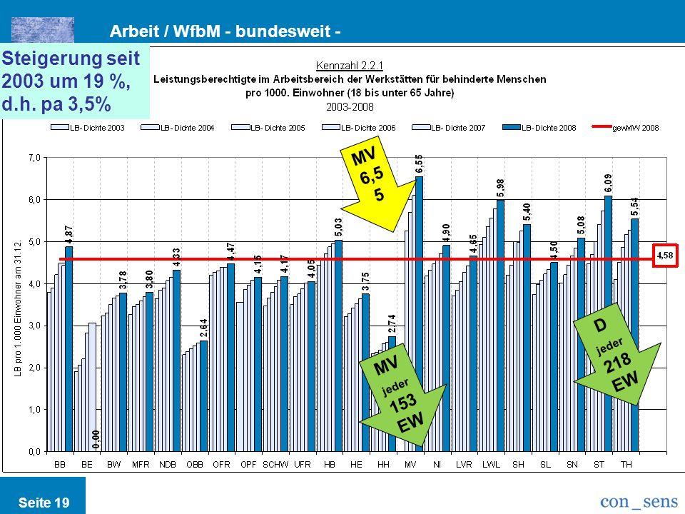 Arbeit / WfbM - bundesweit -