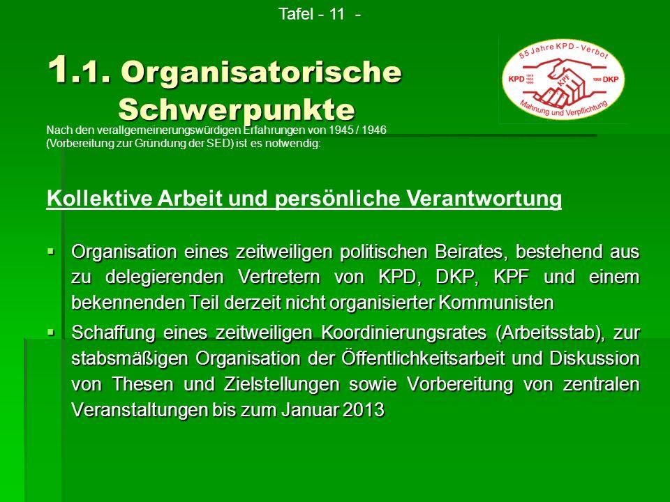 1.1. Organisatorische Schwerpunkte