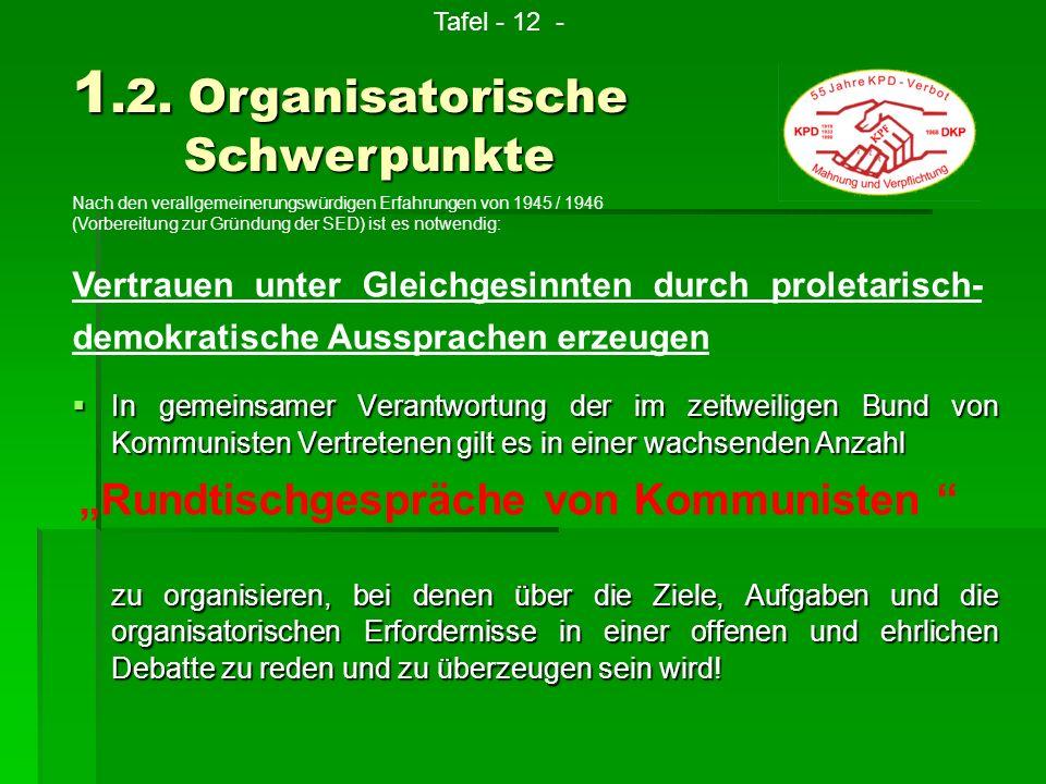 1.2. Organisatorische Schwerpunkte