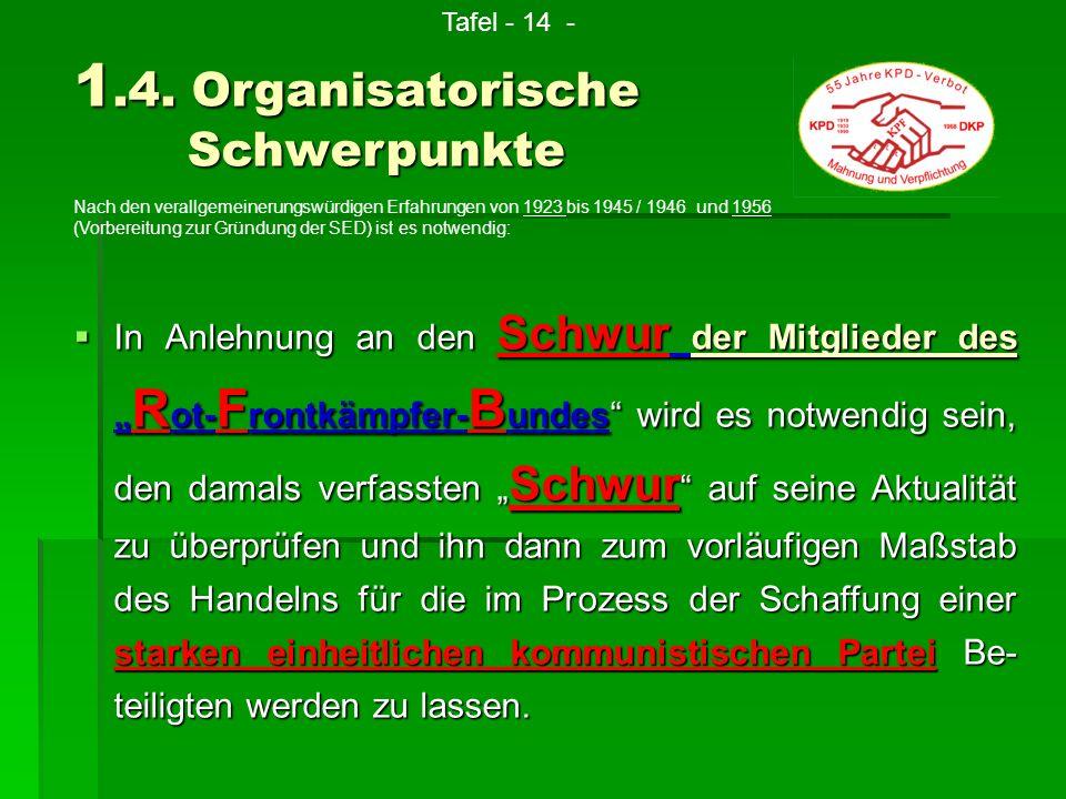 1.4. Organisatorische Schwerpunkte