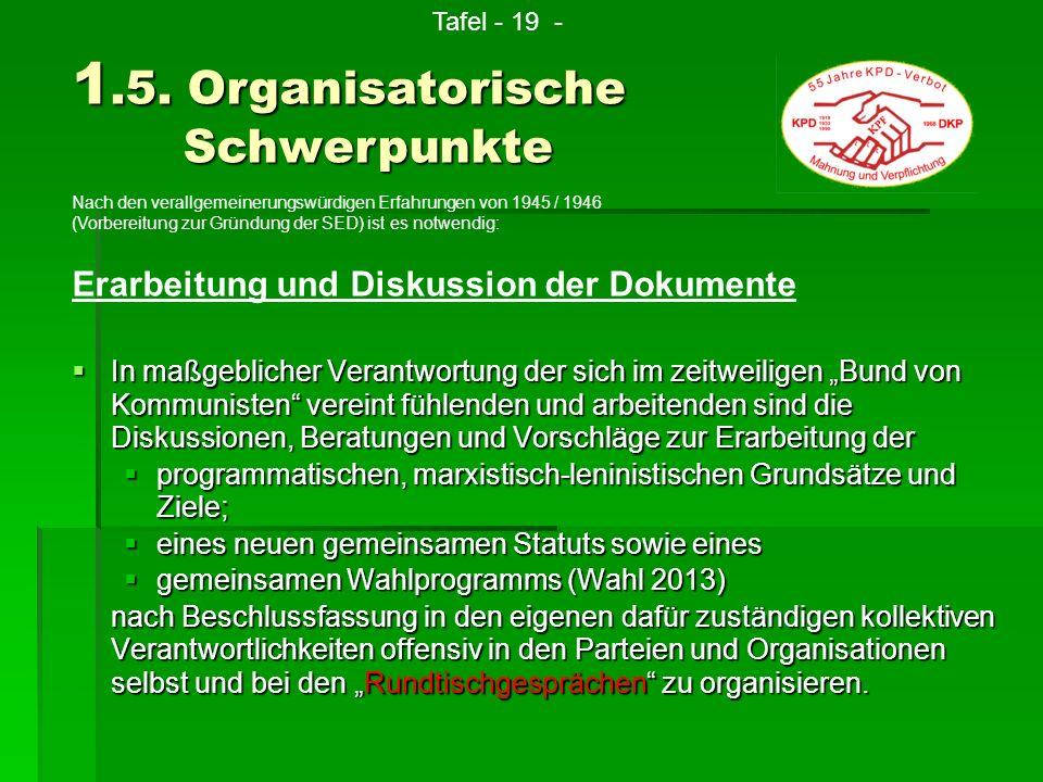 1.5. Organisatorische Schwerpunkte