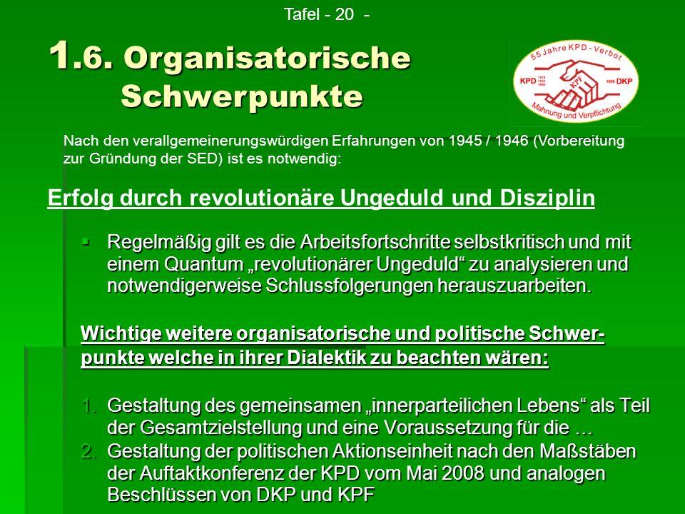 1.6. Organisatorische Schwerpunkte