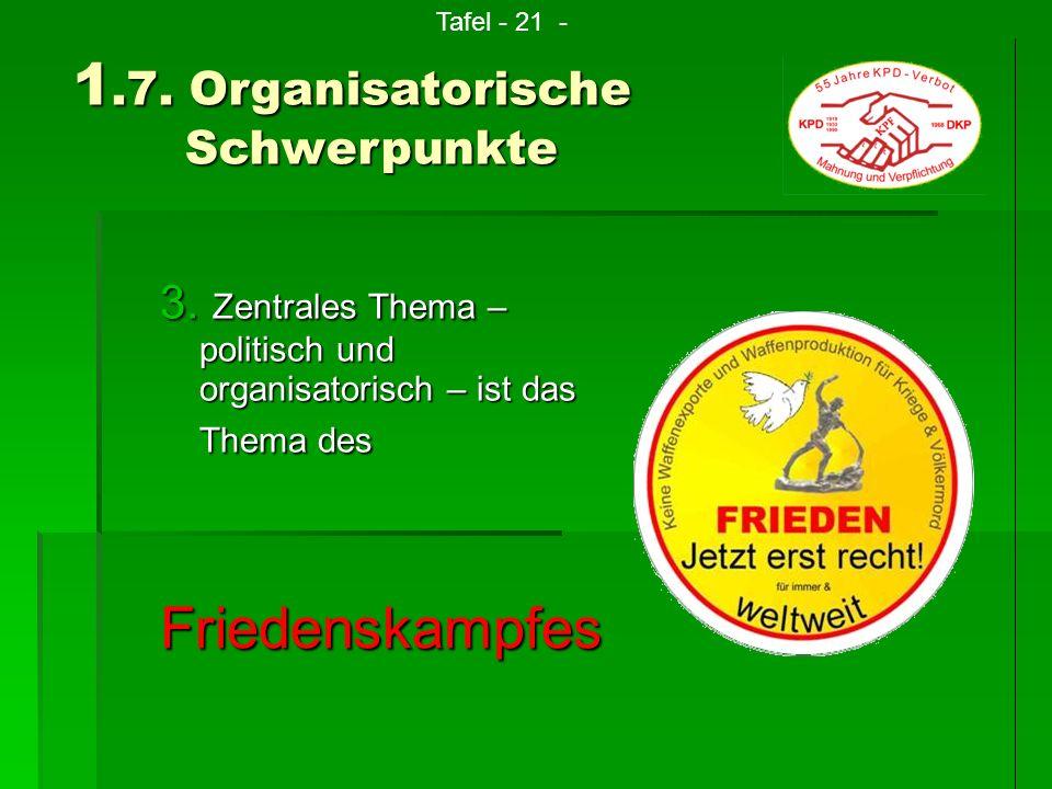 1.7. Organisatorische Schwerpunkte