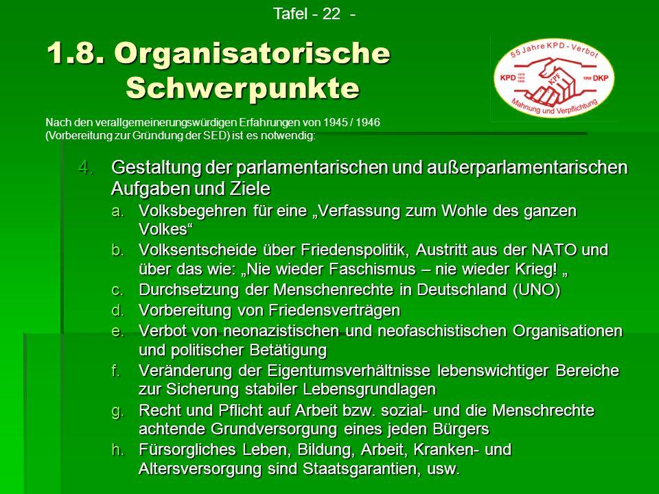 1.8. Organisatorische Schwerpunkte