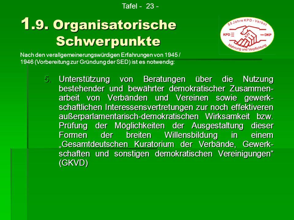 1.9. Organisatorische Schwerpunkte