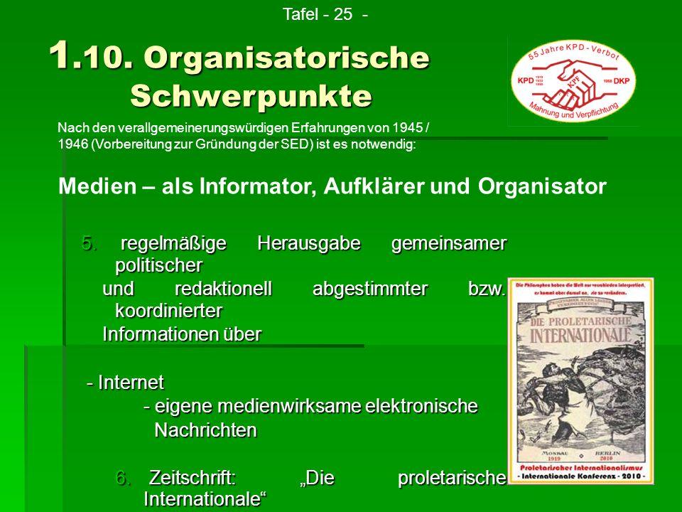 1.10. Organisatorische Schwerpunkte