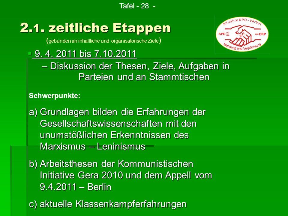 Tafel - 28 - 2.1. zeitliche Etappen (gebunden an inhaltliche und organisatorische Ziele) 9. 4. 2011 bis 7.10.2011.