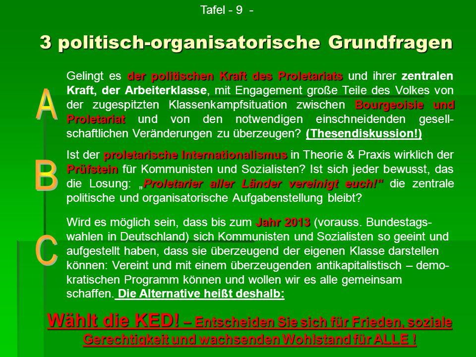 3 politisch-organisatorische Grundfragen