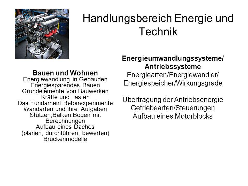 Handlungsbereich Energie und Technik
