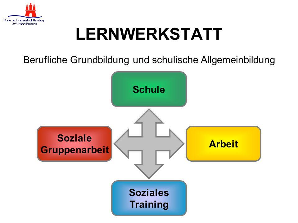 Berufliche Grundbildung und schulische Allgemeinbildung