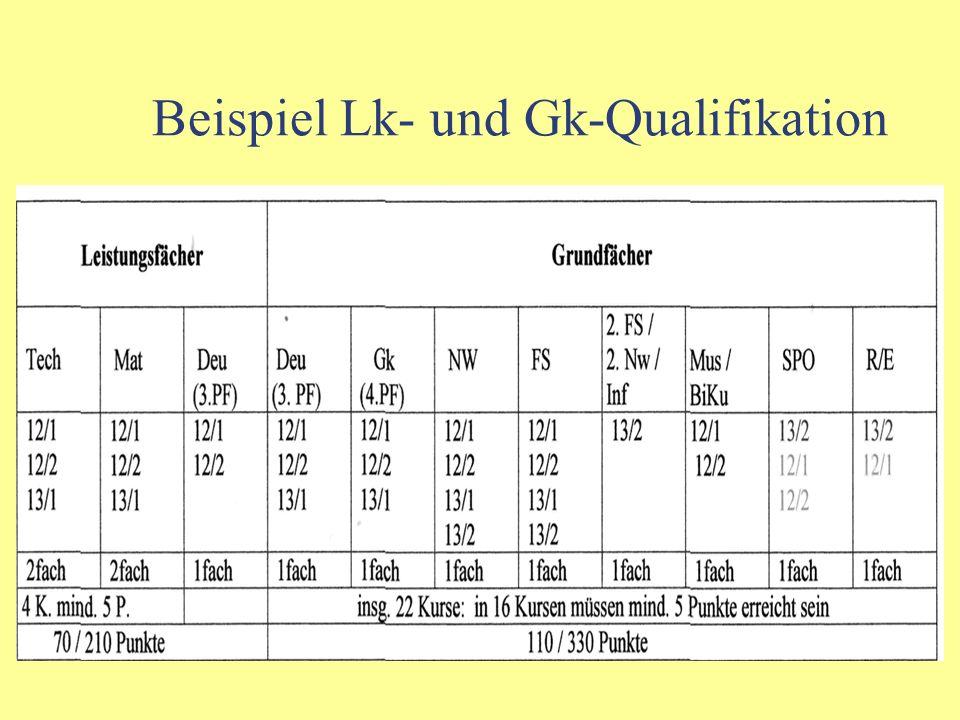 Beispiel Lk- und Gk-Qualifikation