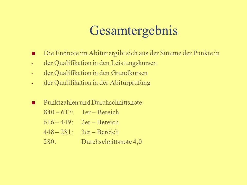 Gesamtergebnis Die Endnote im Abitur ergibt sich aus der Summe der Punkte in. der Qualifikation in den Leistungskursen.
