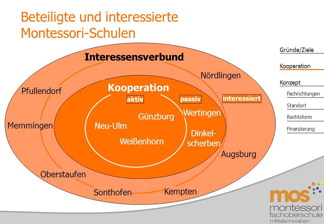 Beteiligte und interessierte Montessori-Schulen