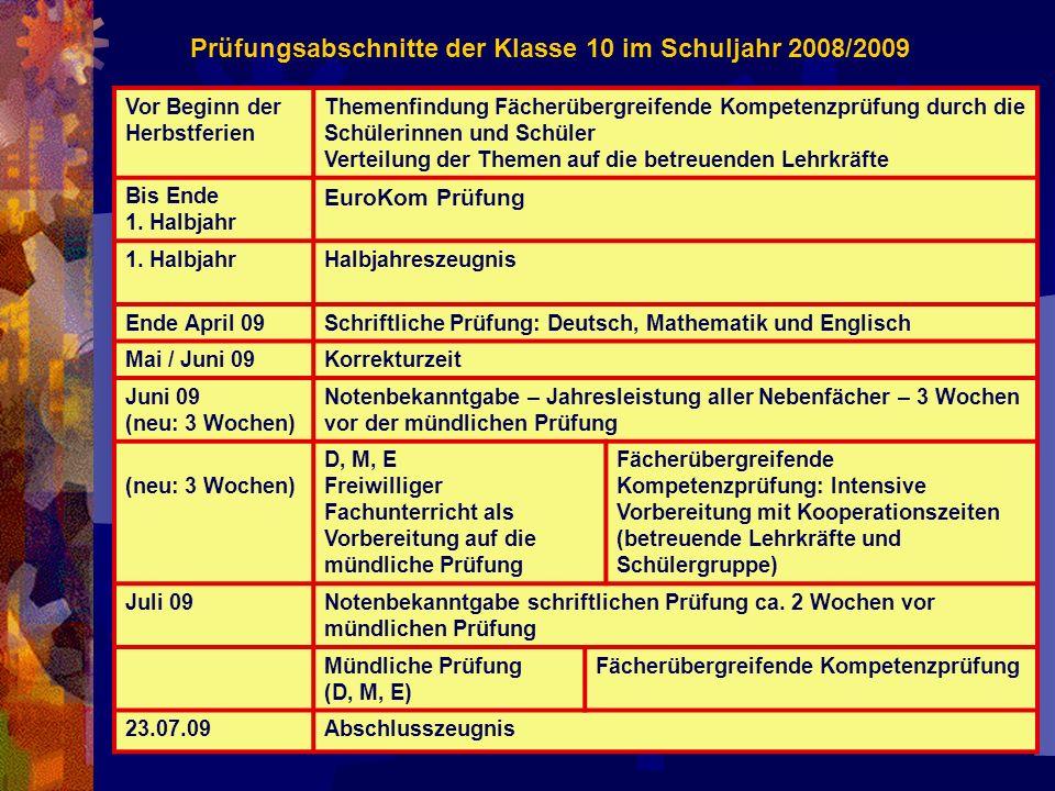 Prüfungsabschnitte der Klasse 10 im Schuljahr 2008/2009