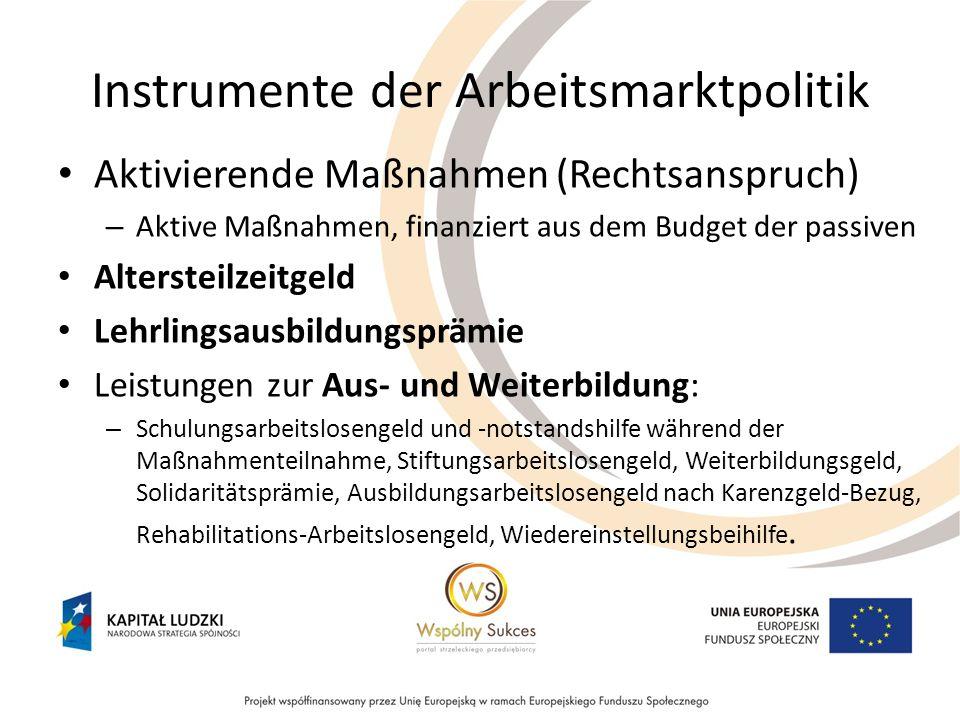 Instrumente der Arbeitsmarktpolitik