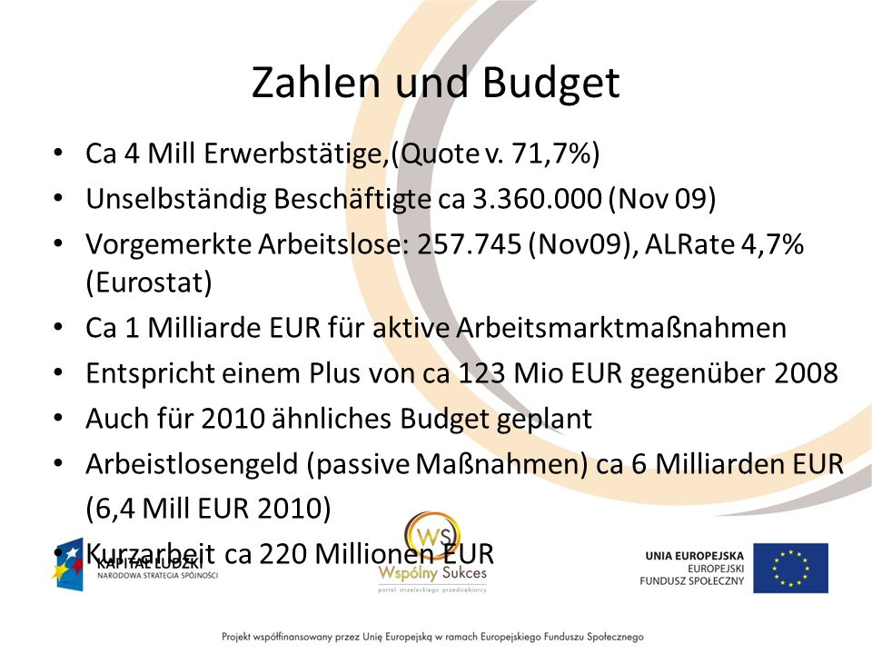 Zahlen und Budget Ca 4 Mill Erwerbstätige,(Quote v. 71,7%)