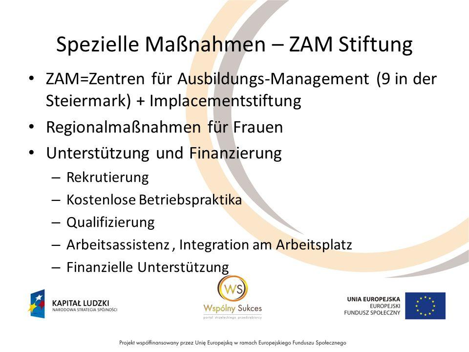 Spezielle Maßnahmen – ZAM Stiftung