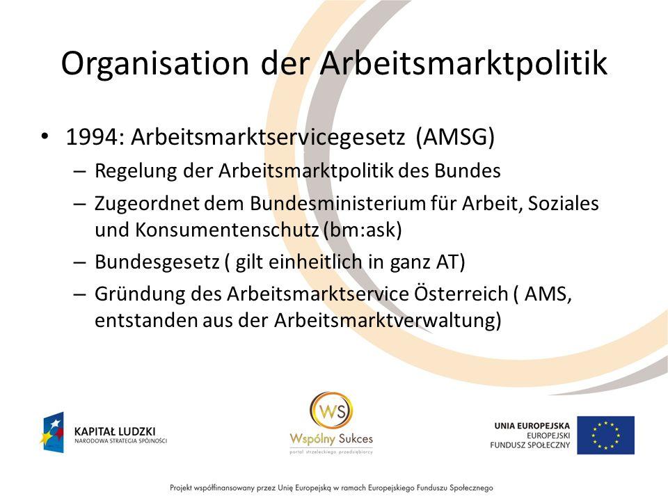 Organisation der Arbeitsmarktpolitik