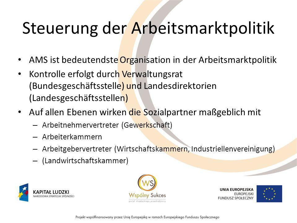 Steuerung der Arbeitsmarktpolitik