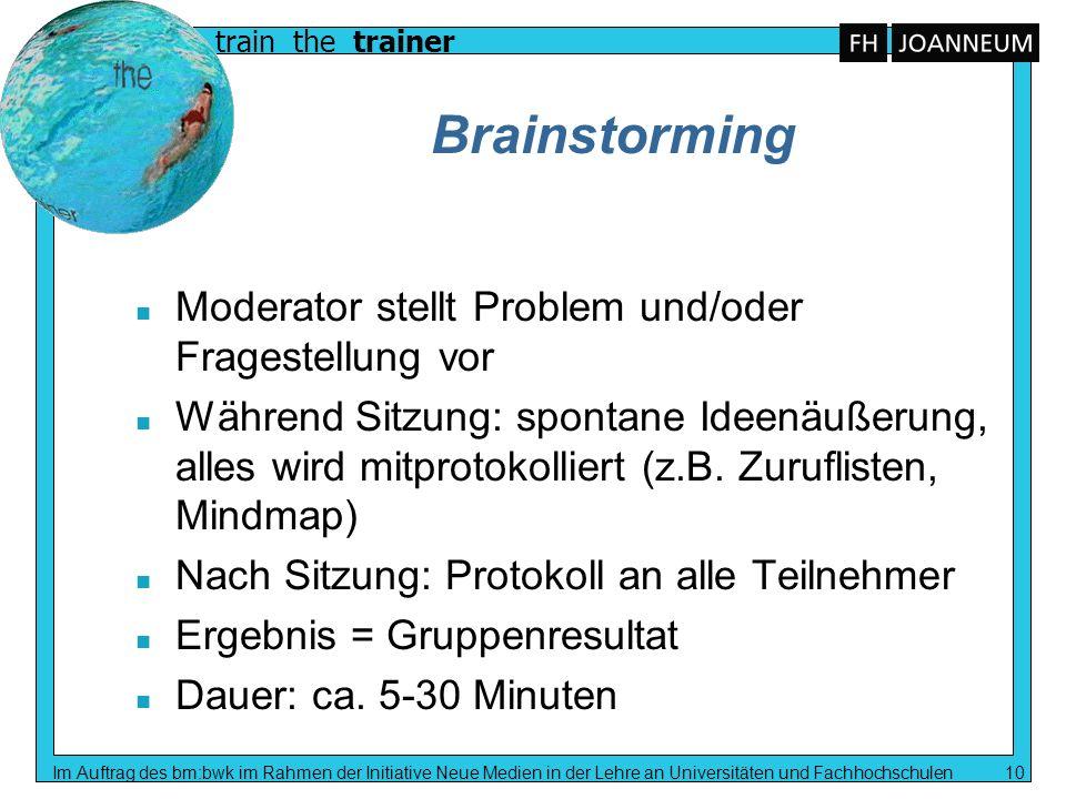 Brainstorming Moderator stellt Problem und/oder Fragestellung vor